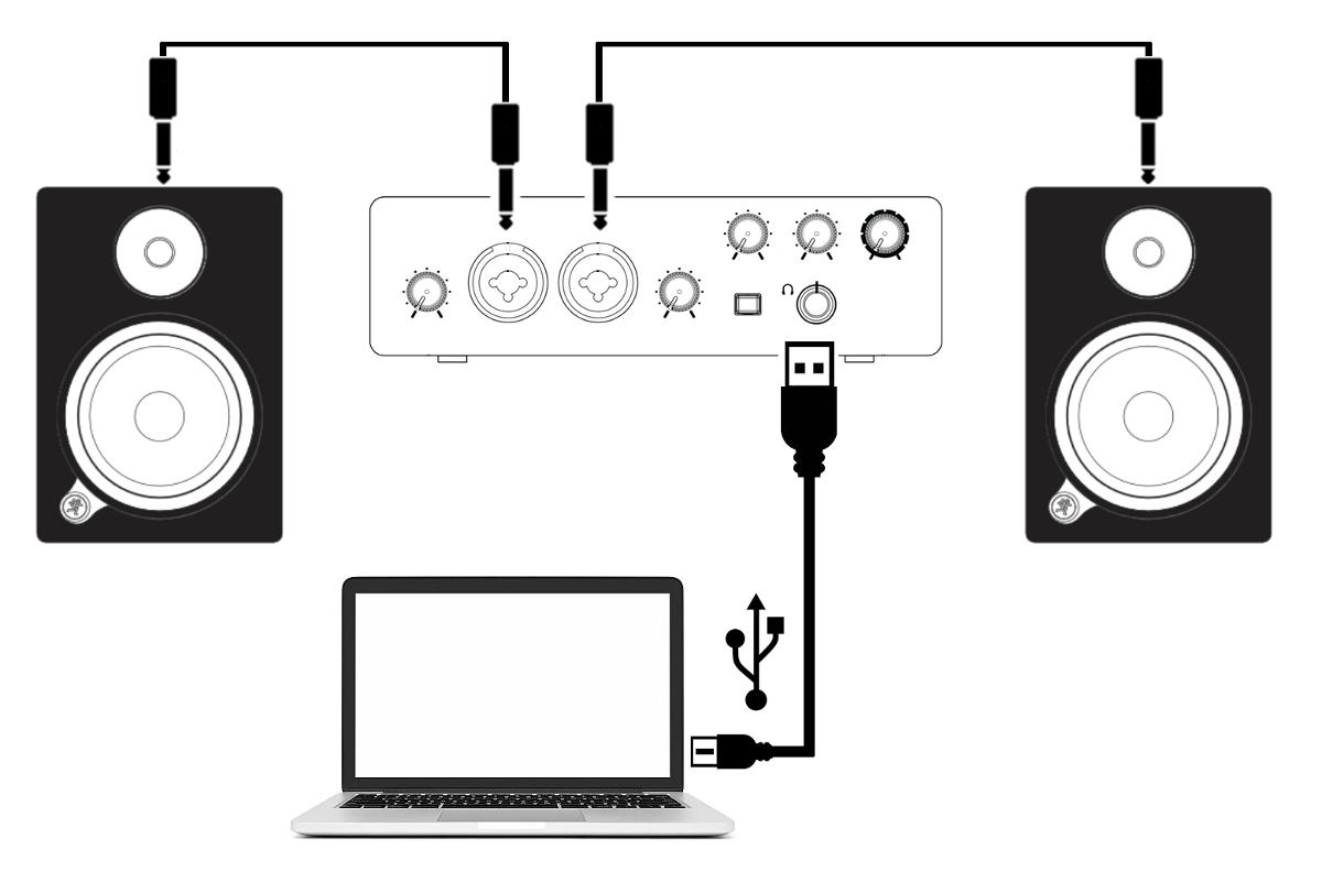 beginners music production kit